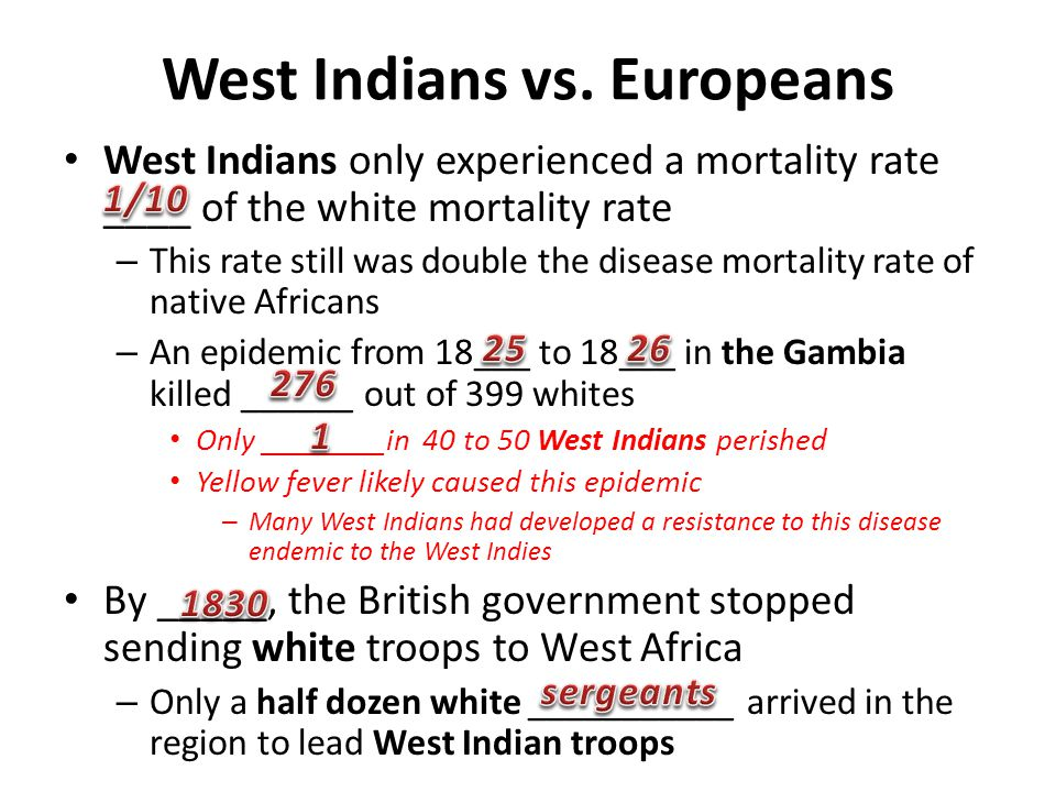 West Indians vs. Europeans West Indians only experienced a mortality rate ____ of the white mortality rate – This rate still was double the disease mo