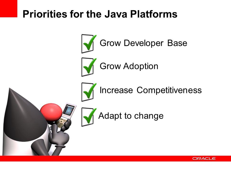 Java Communities