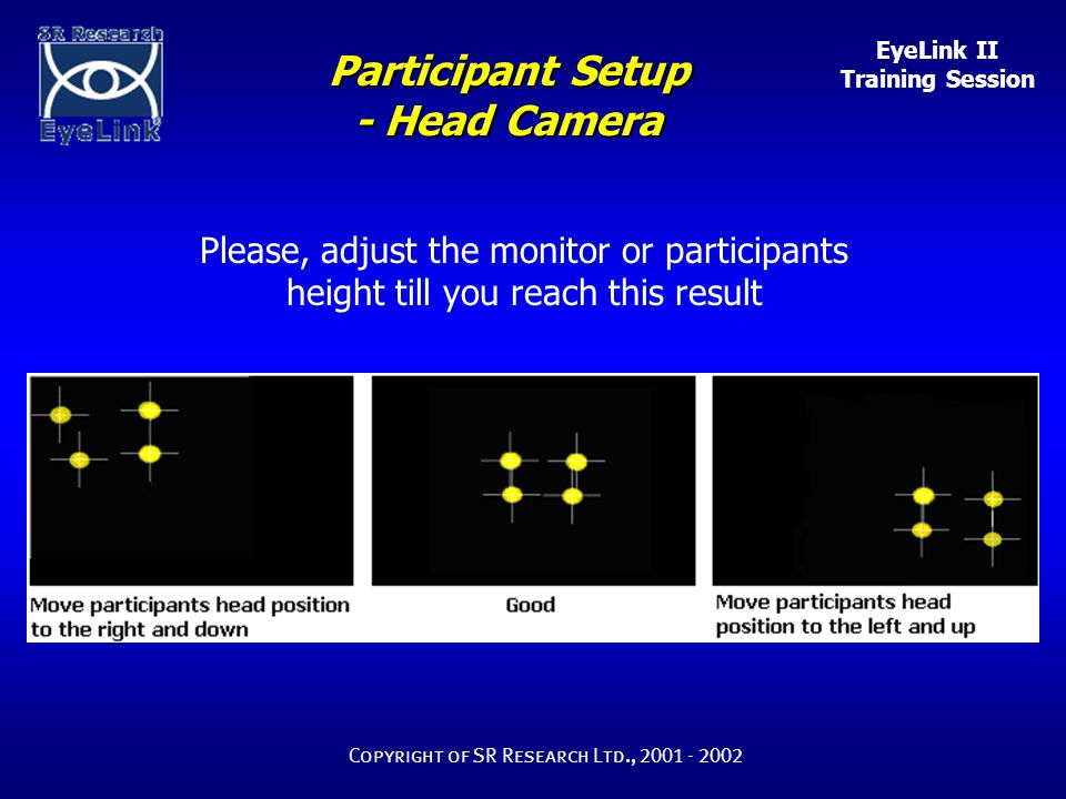 EyeLink II Training Session Copyright of SR Research Ltd., 2001 - 2002 Participant Setup - Head Camera Please, adjust the monitor or participants height till you reach this result