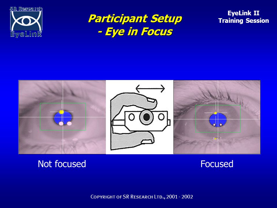 EyeLink II Training Session Copyright of SR Research Ltd., 2001 - 2002 Participant Setup - Eye in Focus Not focusedFocused