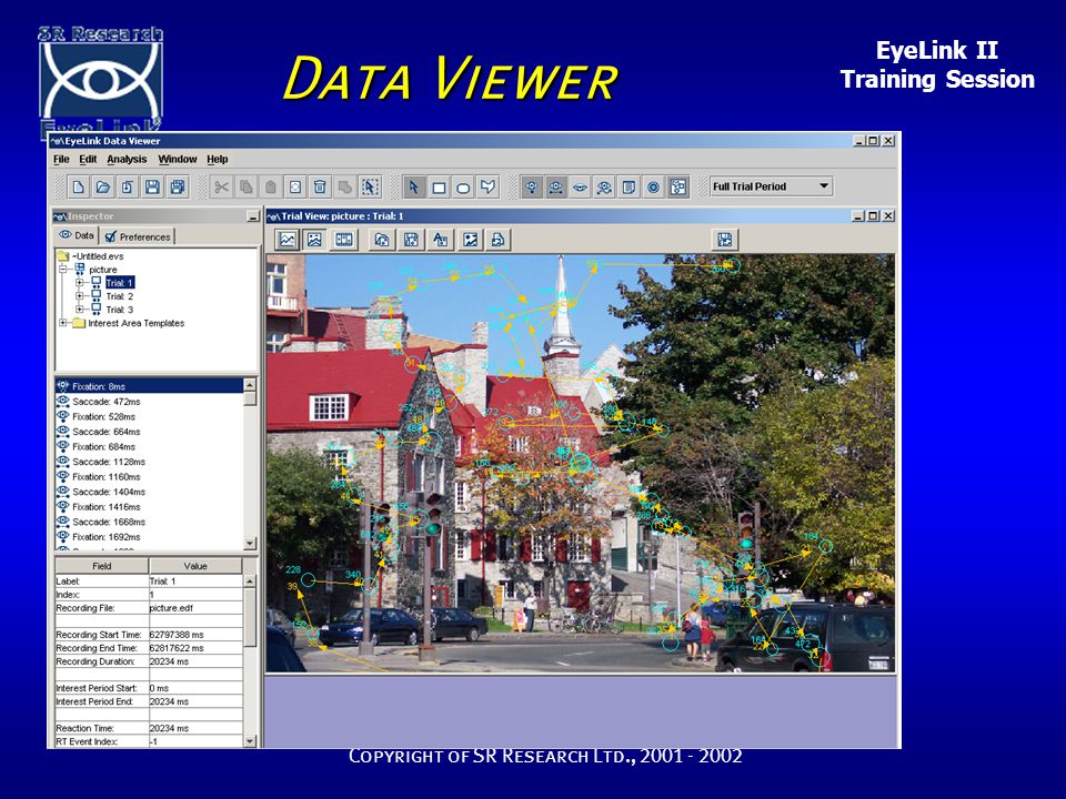 EyeLink II Training Session Copyright of SR Research Ltd., 2001 - 2002 Data Viewer