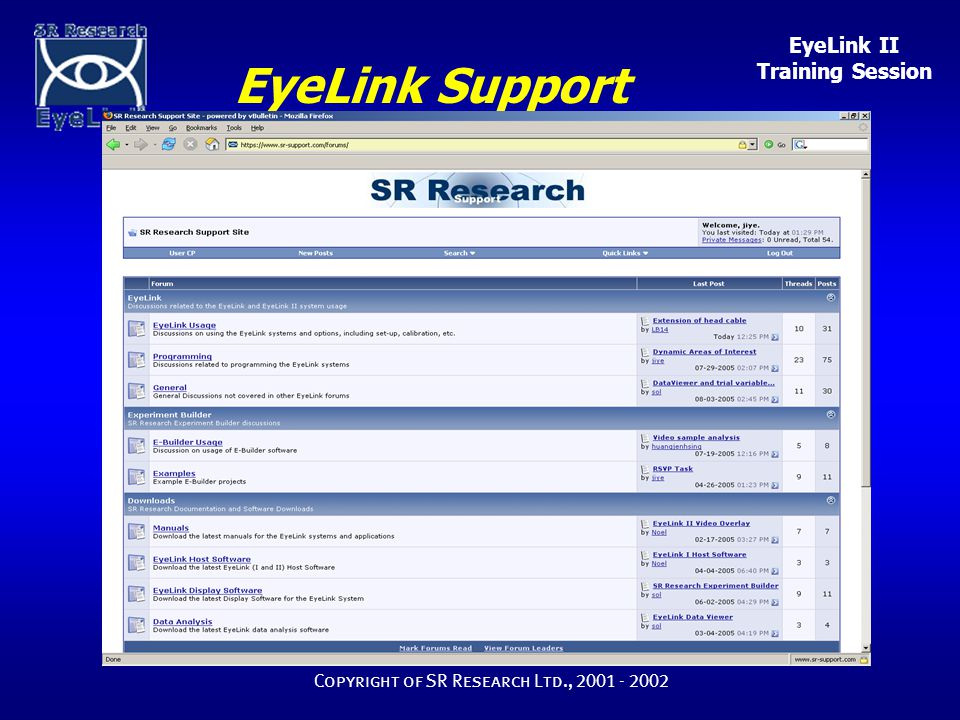 EyeLink II Training Session Copyright of SR Research Ltd., 2001 - 2002 EyeLink Support