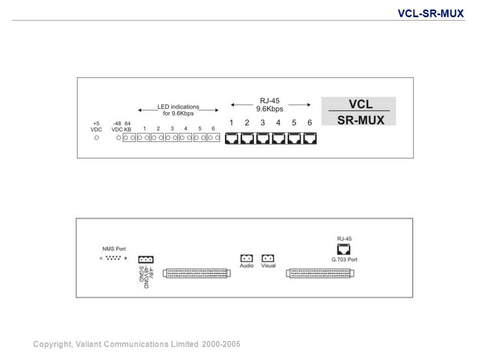 Confidential Slide 28 VCL Products E1, Voice & Data Drop-Insert Multiplexer PRI ISDN (Q.931) Multiplexers E1 Intelligent Channel Banks E1 / T1 DCME (Digital Circuit Multiplication Equipment) - Voice Compression Equipment Thin Route DCME E1 / T1 Echo Cancellers E1 / T1 Digital Cross Connect T1 / E1 Converters E3, 34Mbps Multiplexer 34Mbps Optical Line Transmission Equipment (OLTE) Digital Loop Carrier Remote Asset Management Systems