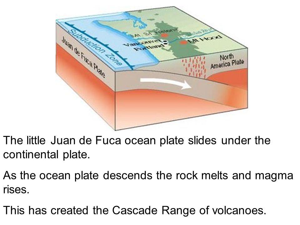 The little Juan de Fuca ocean plate slides under the continental plate.