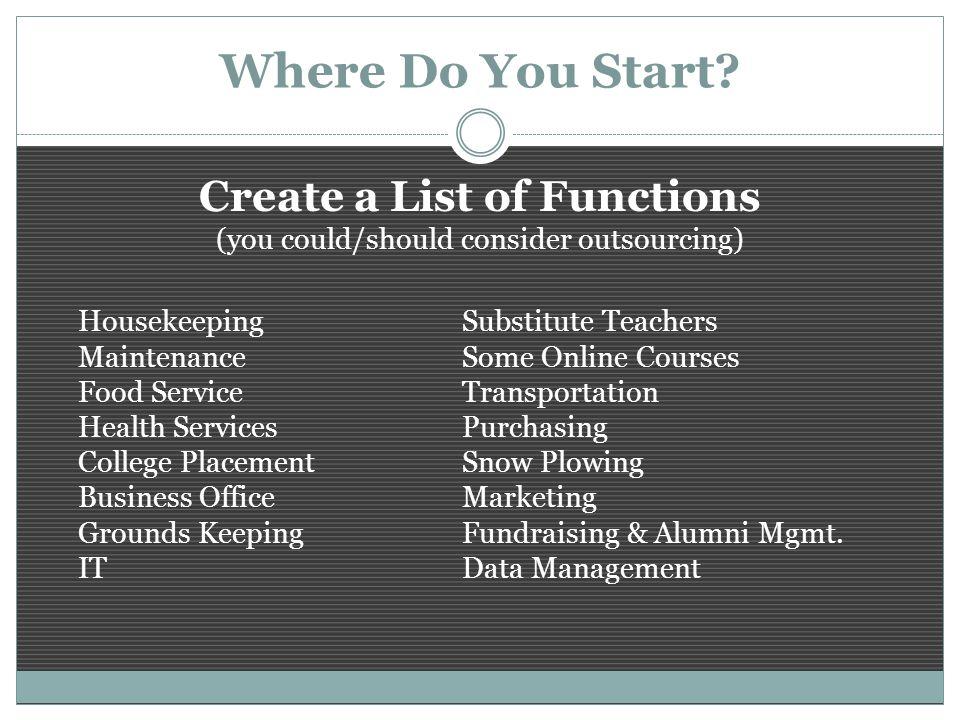Where Do You Start.