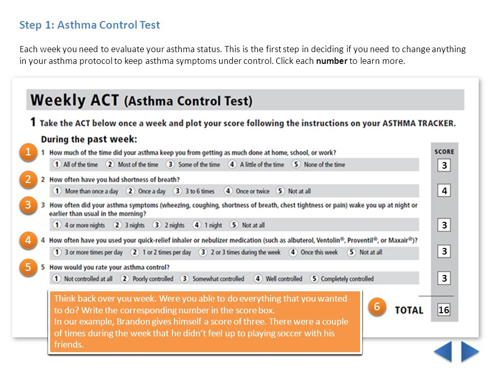 Next you will see how Brandon's asthma control test score is plotted on the graph below.