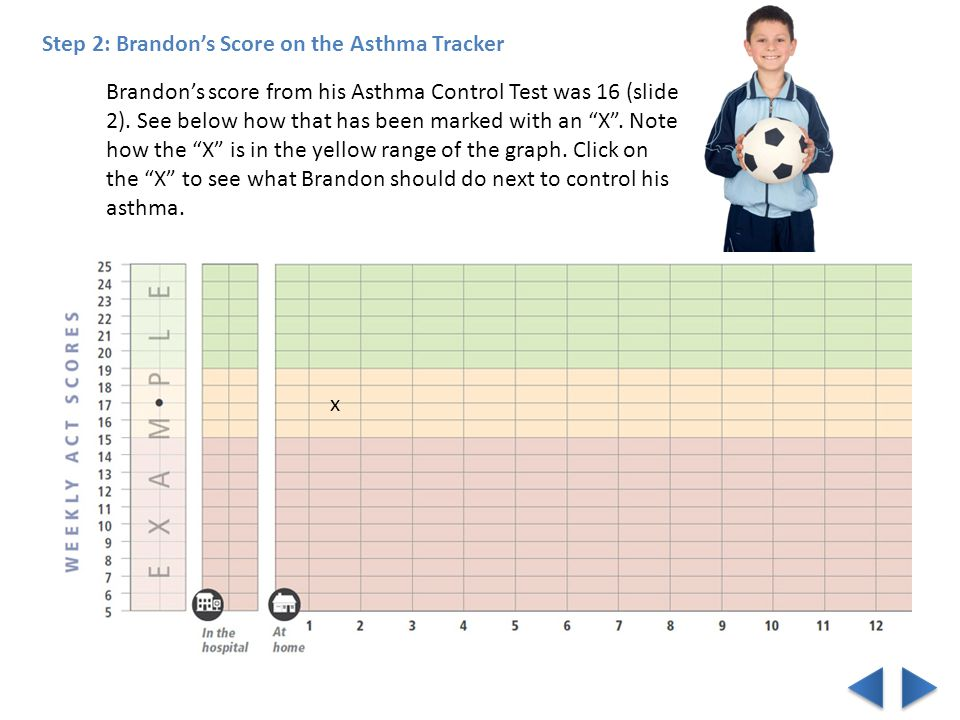 Controlling and Monitoring Asthma Symptoms Now that you've walked through the process of using the asthma control test, tracking an asthma score, and consulting an asthma action plan, it is your turn to complete the process on your own.