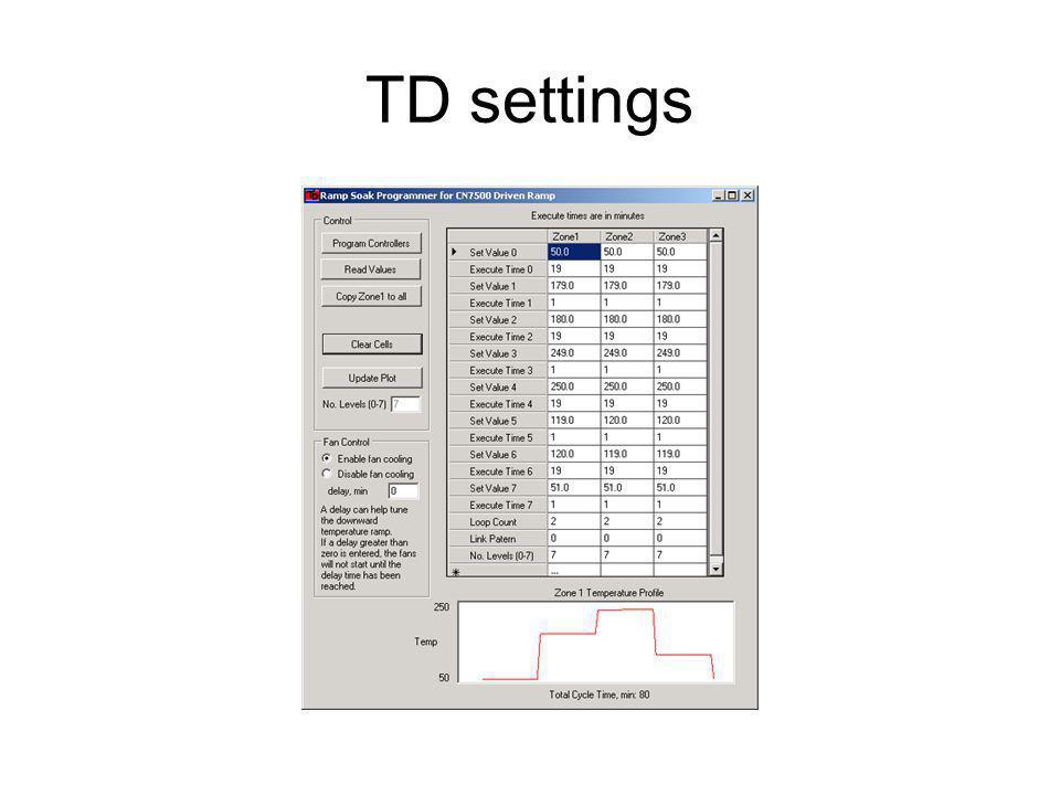 TD settings