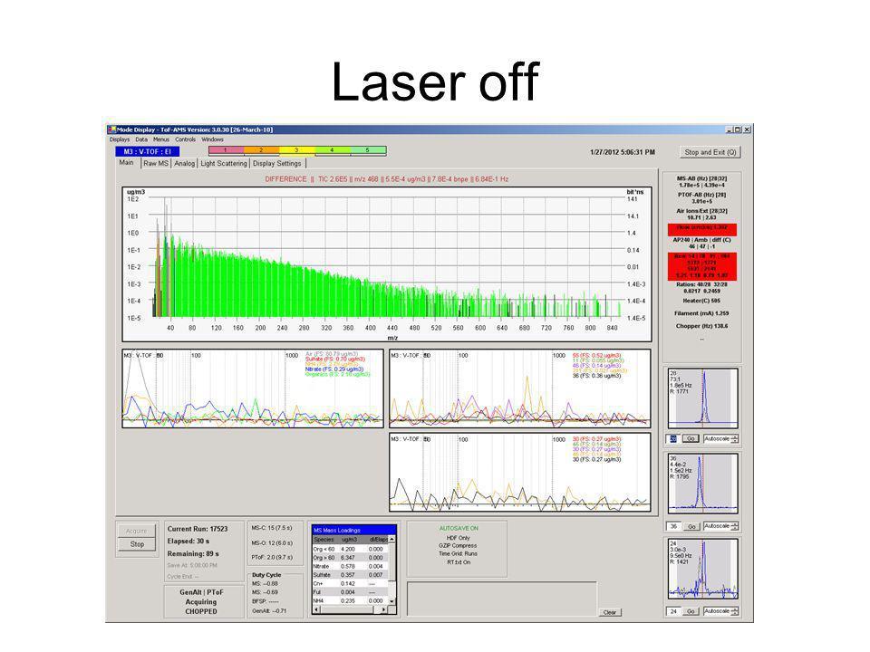 Laser off