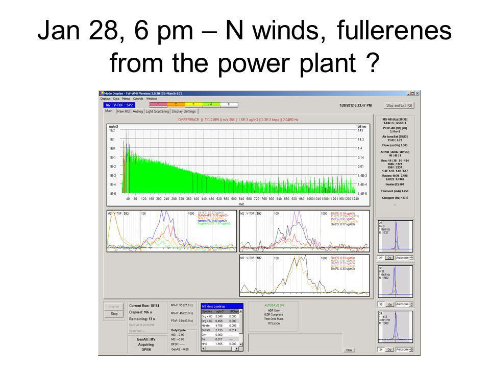 Jan 28, 6 pm – N winds, fullerenes from the power plant ?