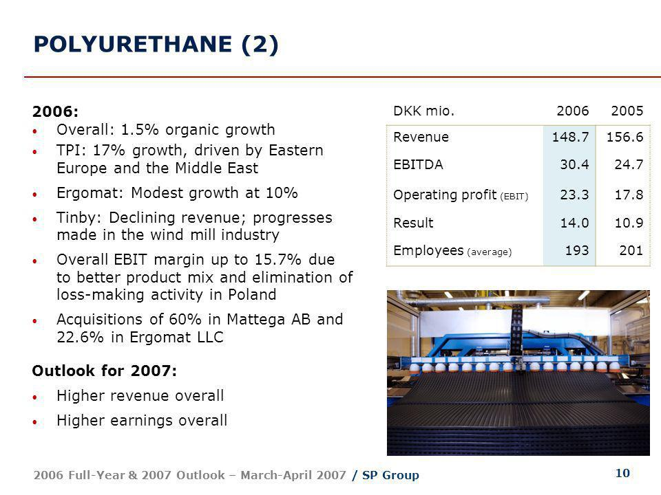 10 2006 Full-Year & 2007 Outlook – March-April 2007 / SP Group POLYURETHANE (2) 2006: Overall: 1.5% organic growth TPI: 17% growth, driven by Eastern
