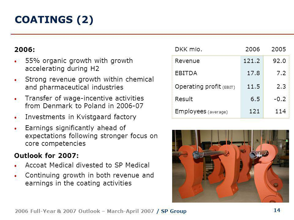 14 2006 Full-Year & 2007 Outlook – March-April 2007 / SP Group COATINGS (2) 2006: 55% organic growth with growth accelerating during H2 Strong revenue