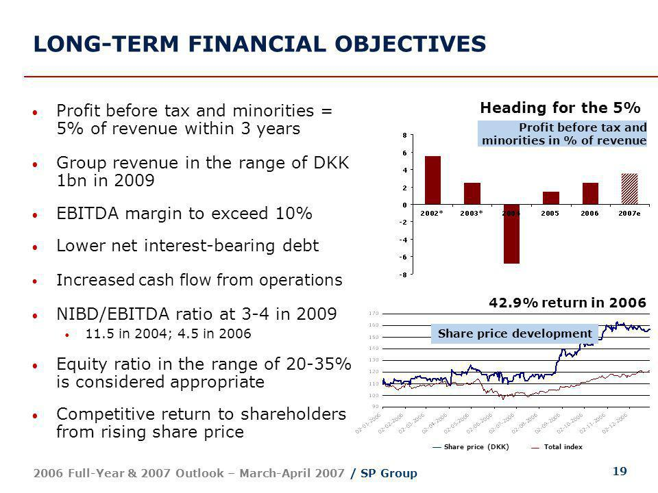19 2006 Full-Year & 2007 Outlook – March-April 2007 / SP Group LONG-TERM FINANCIAL OBJECTIVES Profit before tax and minorities = 5% of revenue within