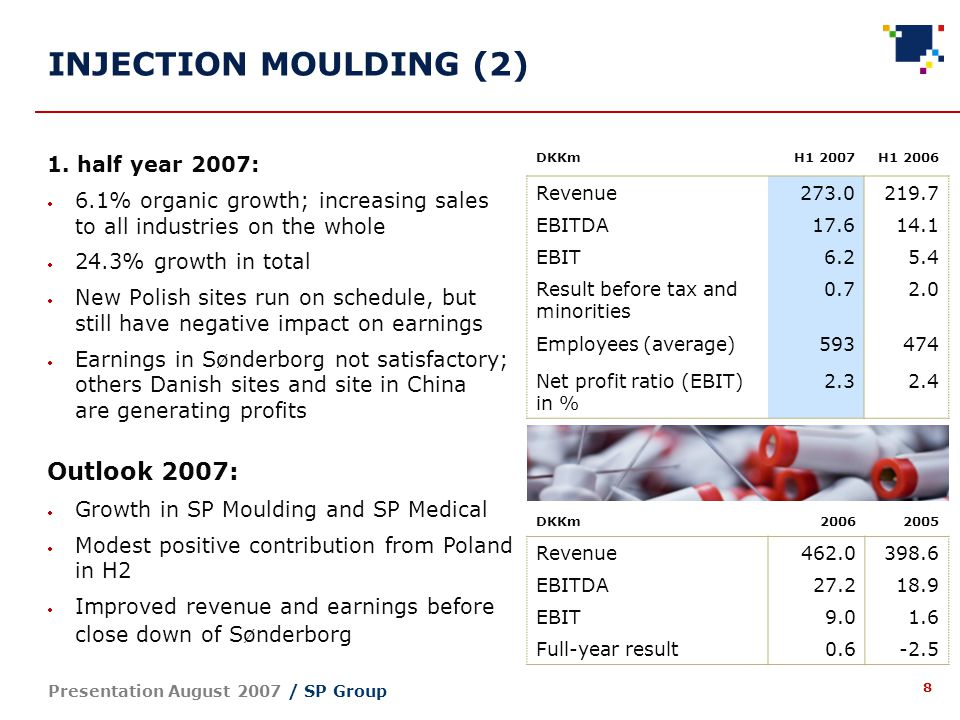 19 Presentation August 2007 / SP Group INCREASED SALES AND INTERNATIONALISATION Strengthened sales and marketing in all units Focus on both present and new customers Increased export from the Danish production sites Increasing sales from units in Poland and China International revenue rose by 21% i 1.
