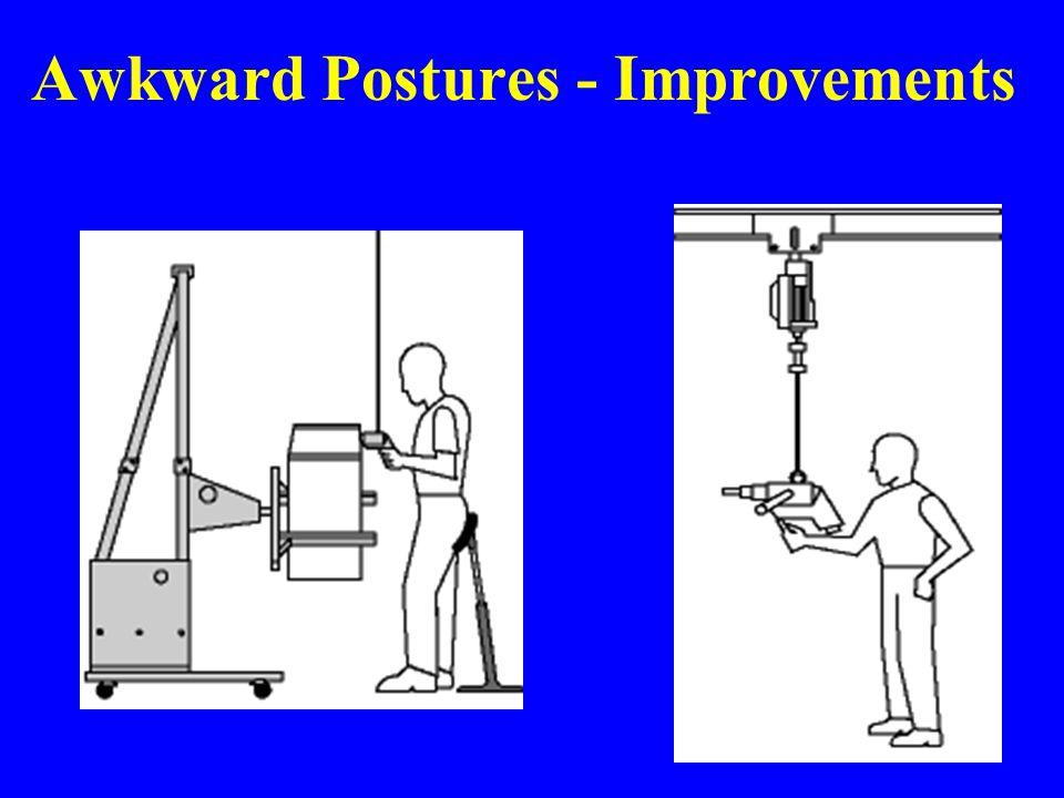 Awkward Postures - Improvements