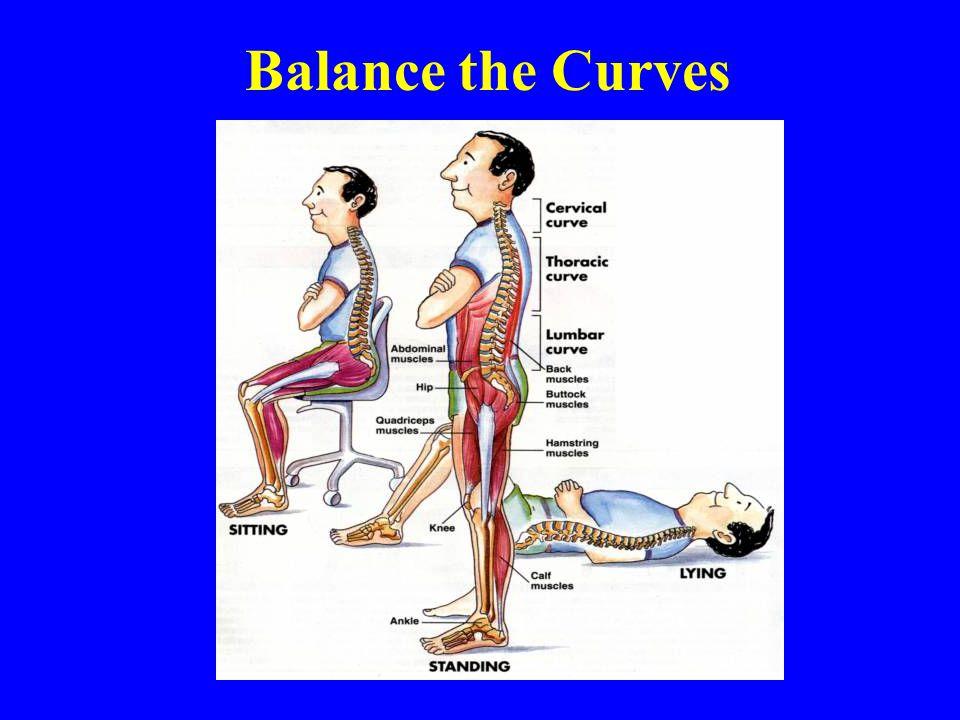Balance the Curves