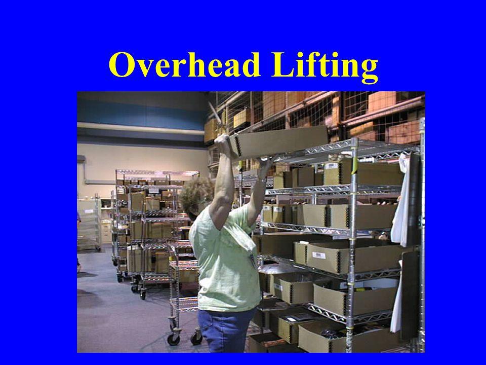 Overhead Lifting