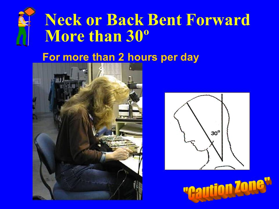 Neck or Back Bent Forward More than 30º For more than 2 hours per day