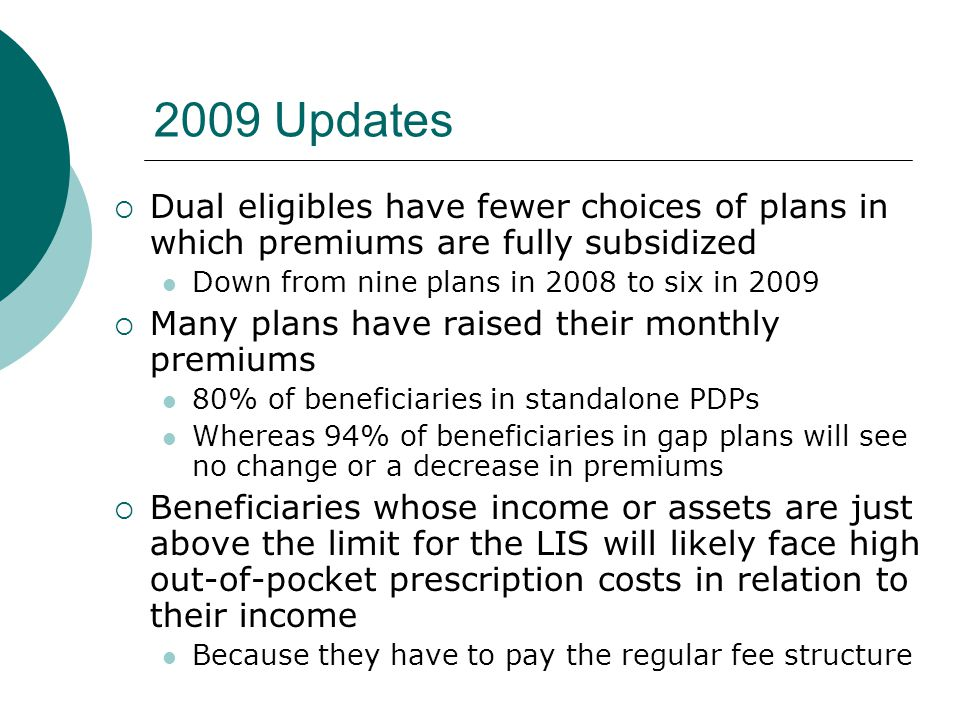 2009 Updates  Dual eligibles have fewer choices of plans in which premiums are fully subsidized Down from nine plans in 2008 to six in 2009  Many plans have raised their monthly premiums 80% of beneficiaries in standalone PDPs Whereas 94% of beneficiaries in gap plans will see no change or a decrease in premiums  Beneficiaries whose income or assets are just above the limit for the LIS will likely face high out-of-pocket prescription costs in relation to their income Because they have to pay the regular fee structure