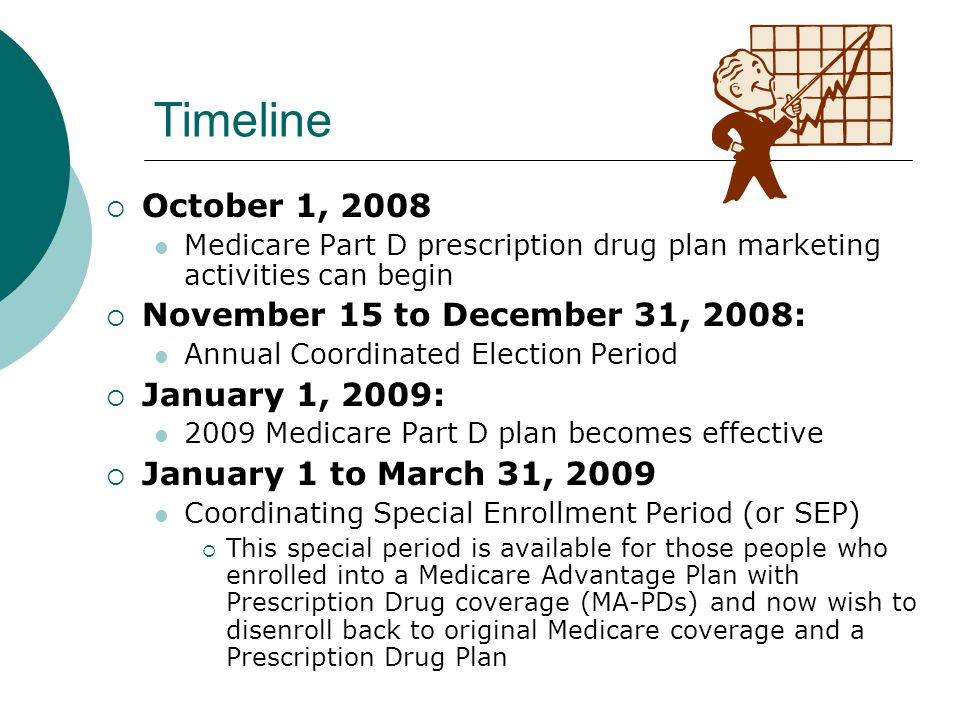 Timeline  October 1, 2008 Medicare Part D prescription drug plan marketing activities can begin  November 15 to December 31, 2008: Annual Coordinate