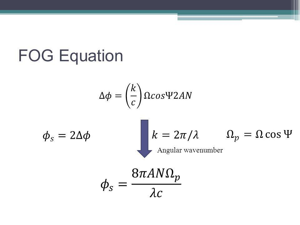 FOG Equation Angular wavenumber