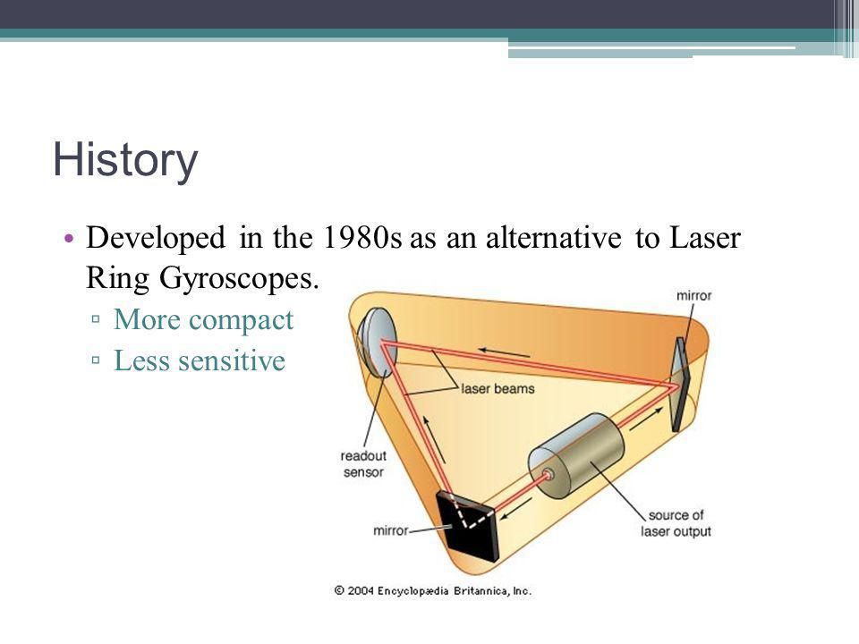 History Developed in the 1980s as an alternative to Laser Ring Gyroscopes.