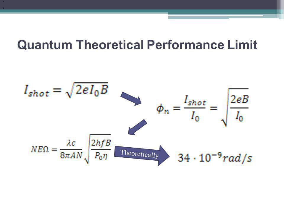 Quantum Theoretical Performance Limit,,, Theoretically