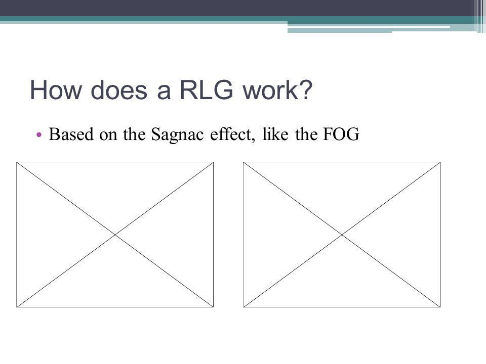 How does a RLG work Based on the Sagnac effect, like the FOG