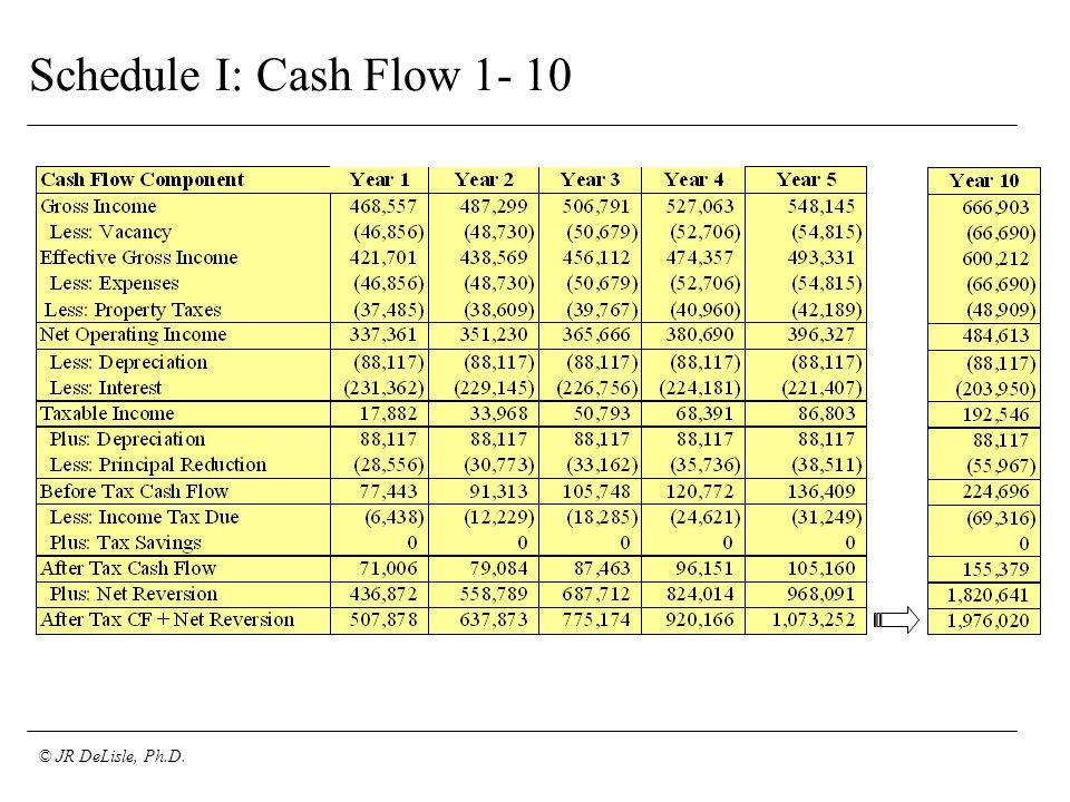 © JR DeLisle, Ph.D. Schedule I: Cash Flow 1- 10