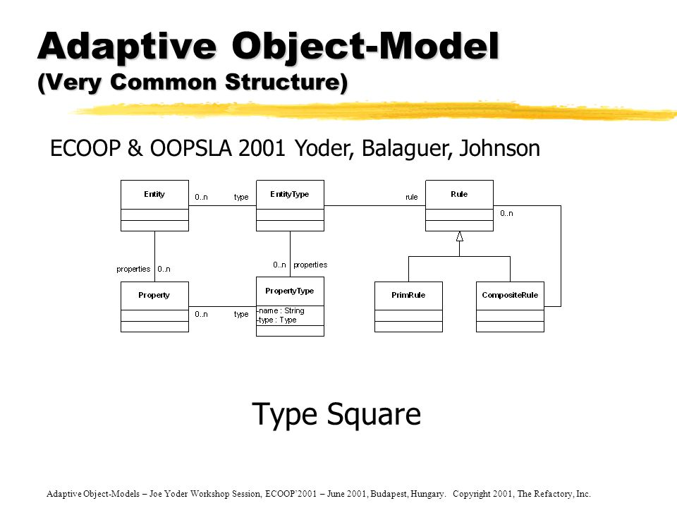 Adaptive Object-Models – Joe Yoder Workshop Session, ECOOP'2001 – June 2001, Budapest, Hungary.