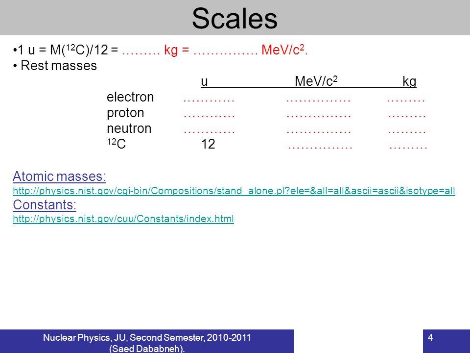 Nuclear Physics, JU, Second Semester, 2010-2011 (Saed Dababneh). 4 1 u = M( 12 C)/12 = ……… kg = …………… MeV/c 2. Rest masses uMeV/c 2 kg electron ………… …