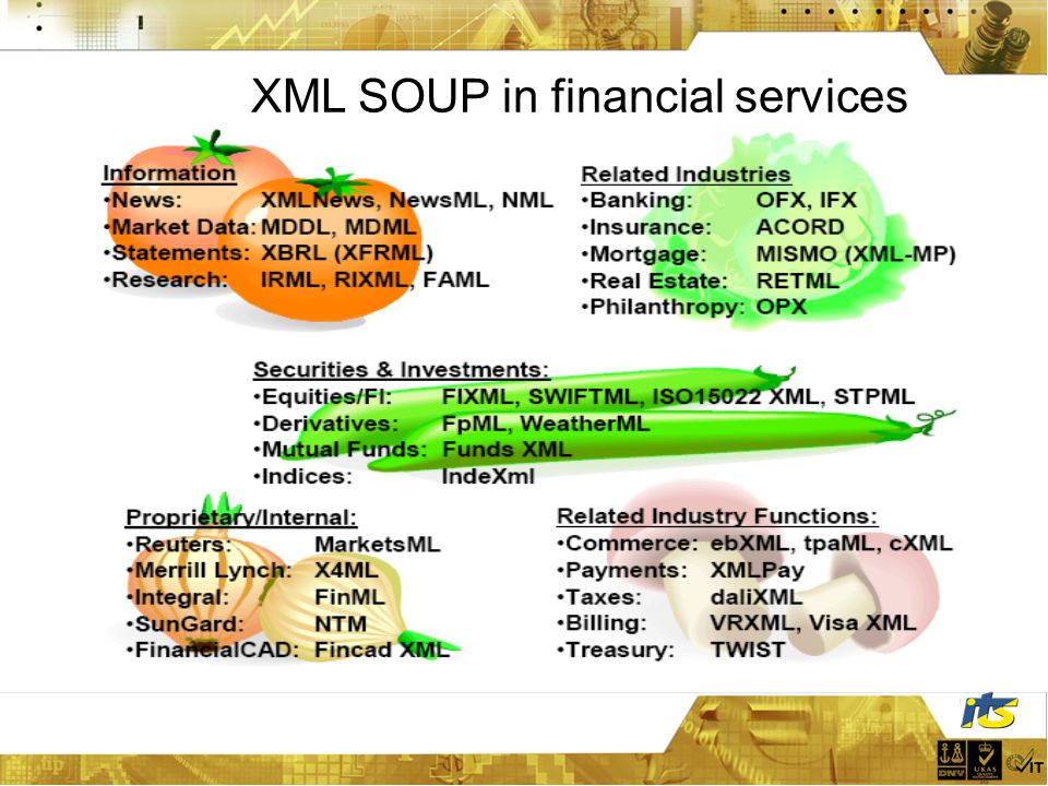 XML SOUP in financial services