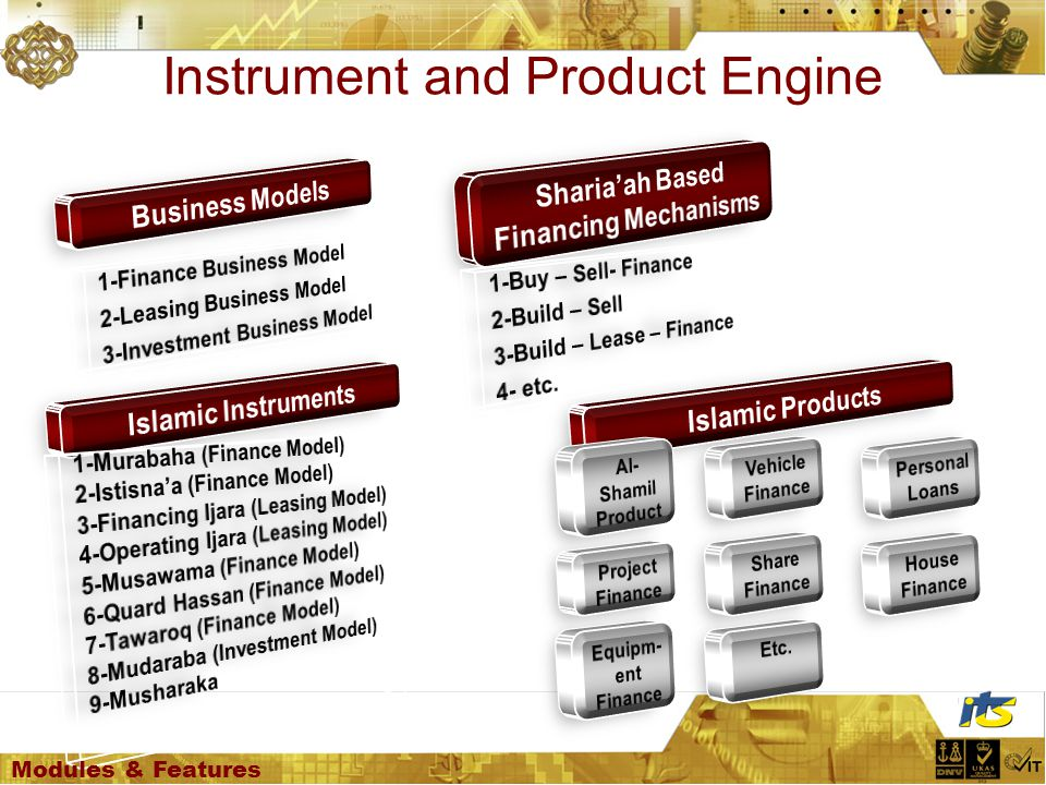 Instrument and Product Engine Modules & Features