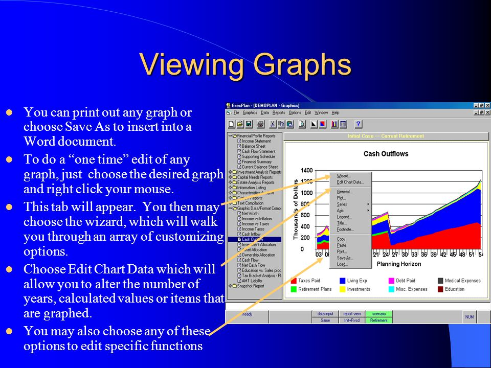 """Viewing Graphs You can print out any graph or choose Save As to insert into a Word document. To do a """"one time"""" edit of any graph, just choose the des"""