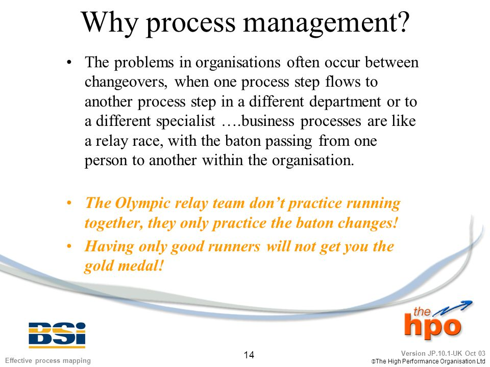 Version JP.10.1-UK Oct 03  The High Performance Organisation Ltd 14 Effective process mapping Why process management.