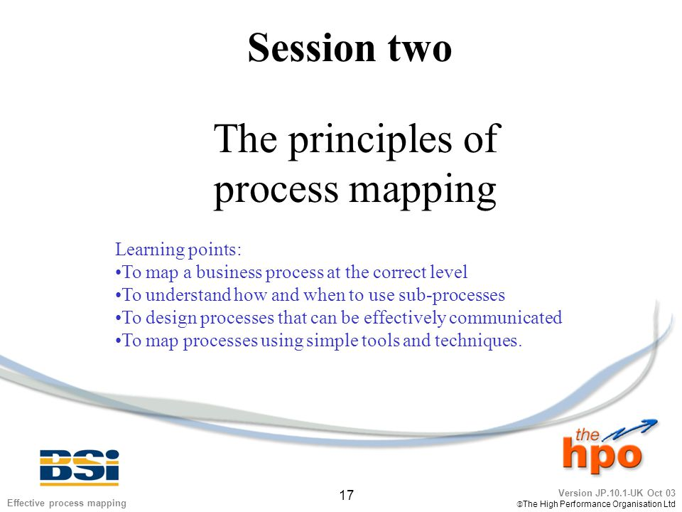 Version JP.10.1-UK Oct 03  The High Performance Organisation Ltd 17 Effective process mapping Session two The principles of process mapping Learning points: To map a business process at the correct level To understand how and when to use sub-processes To design processes that can be effectively communicated To map processes using simple tools and techniques.