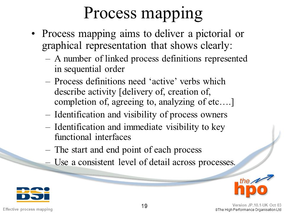 Version JP.10.1-UK Oct 03  The High Performance Organisation Ltd 19 Effective process mapping Process mapping Process mapping aims to deliver a pictorial or graphical representation that shows clearly: –A number of linked process definitions represented in sequential order –Process definitions need 'active' verbs which describe activity [delivery of, creation of, completion of, agreeing to, analyzing of etc….] –Identification and visibility of process owners –Identification and immediate visibility to key functional interfaces –The start and end point of each process –Use a consistent level of detail across processes.