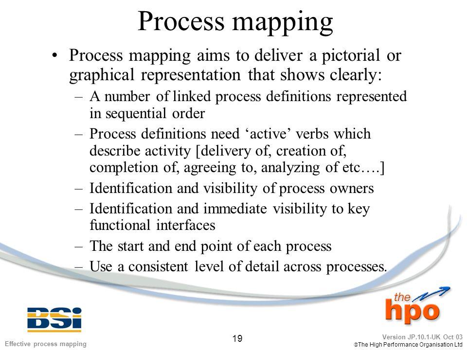 Version JP.10.1-UK Oct 03  The High Performance Organisation Ltd 19 Effective process mapping Process mapping Process mapping aims to deliver a picto