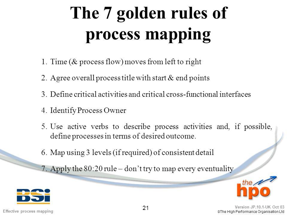 Version JP.10.1-UK Oct 03  The High Performance Organisation Ltd 21 Effective process mapping The 7 golden rules of process mapping 1. Time (& proces