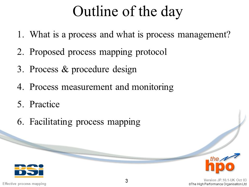 Version JP.10.1-UK Oct 03  The High Performance Organisation Ltd 24 Effective process mapping Questions to Ask.