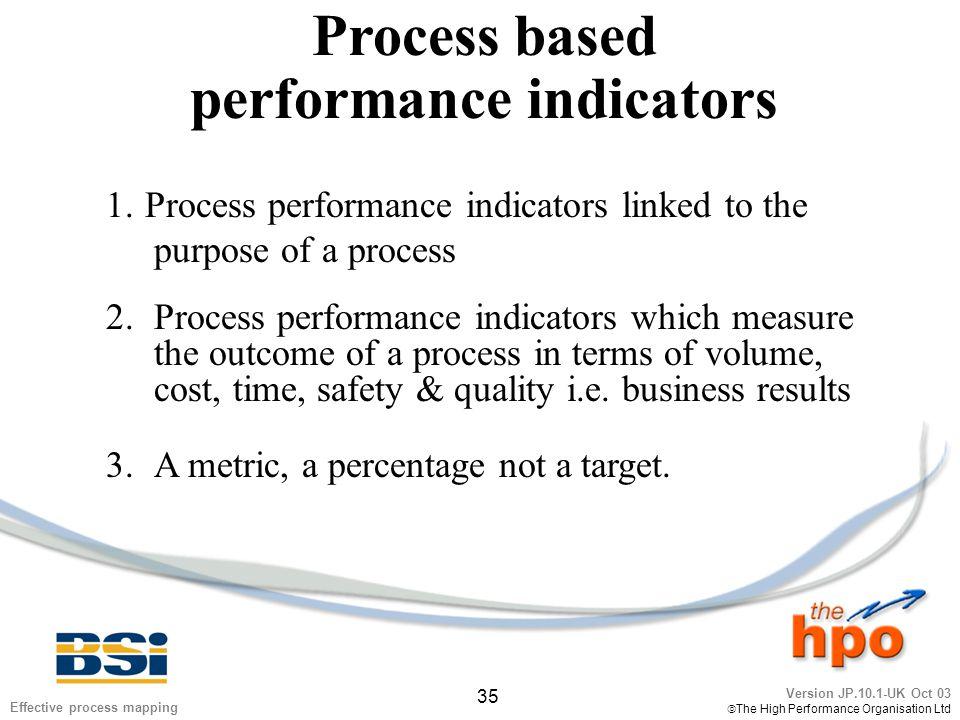 Version JP.10.1-UK Oct 03  The High Performance Organisation Ltd 35 Effective process mapping Process based performance indicators 1.