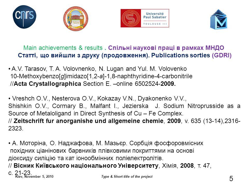 Publications in press Статті, що направлені до друку: Oleksii A.