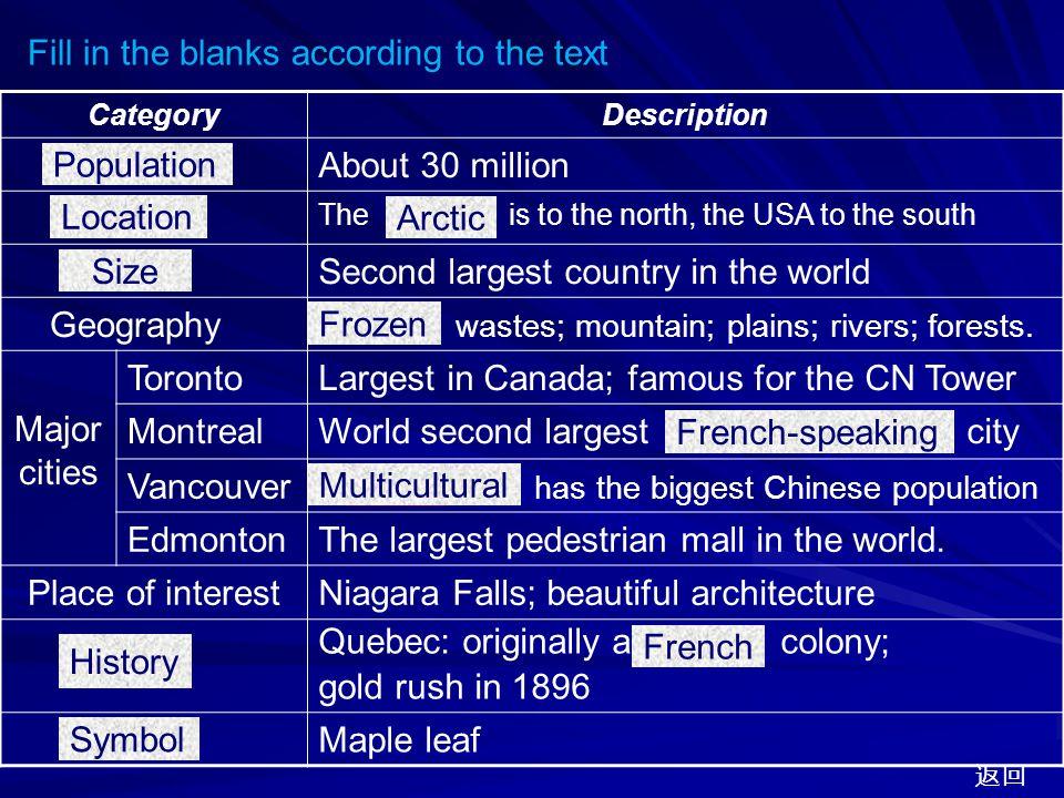 独立主格结构 Montreal is also the second largest French-speaking city in the world, Paris being the largest.