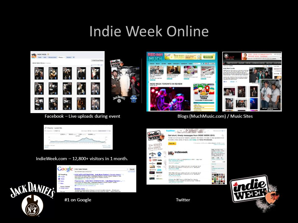 Indie Week Online Facebook – Live uploads during eventBlogs (MuchMusic.com) / Music Sites IndieWeek.com – 12,800+ visitors in 1 month.