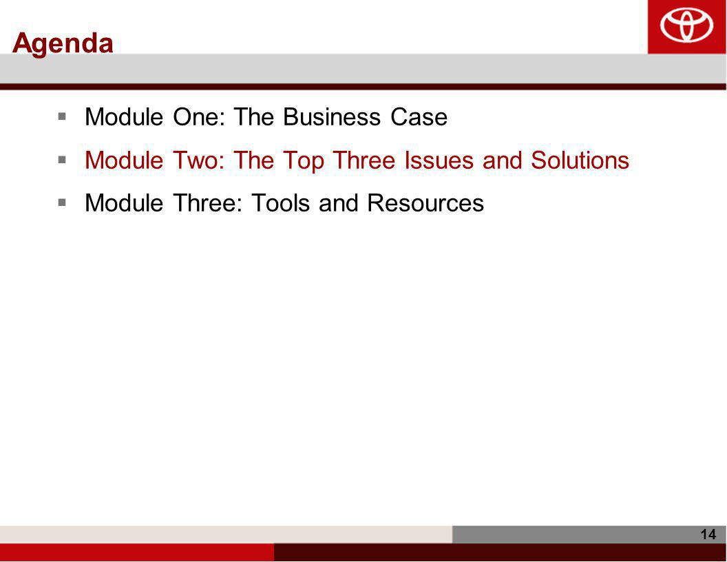 14 Agenda  Module One: The Business Case  Module Two: The Top Three Issues and Solutions  Module Three: Tools and Resources