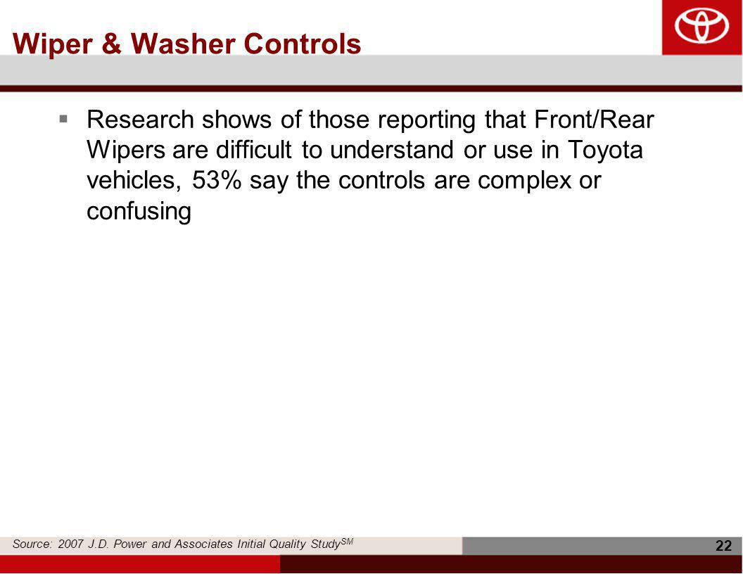 22 Wiper & Washer Controls  Research shows of those reporting that Front/Rear Wipers are difficult to understand or use in Toyota vehicles, 53% say the controls are complex or confusing Source: 2007 J.D.
