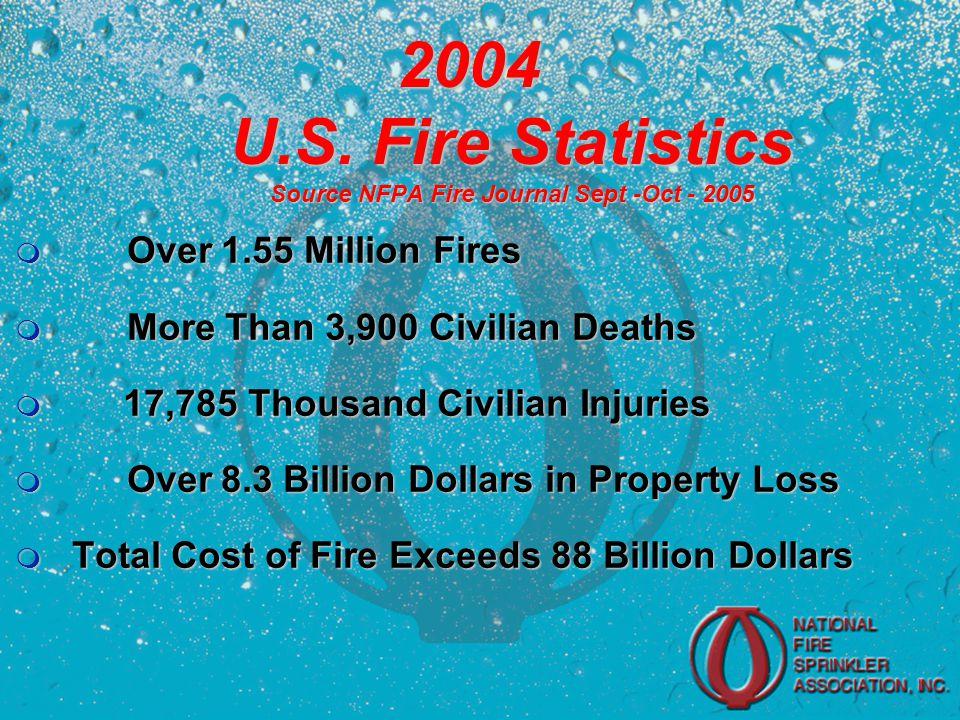 2004 U.S.