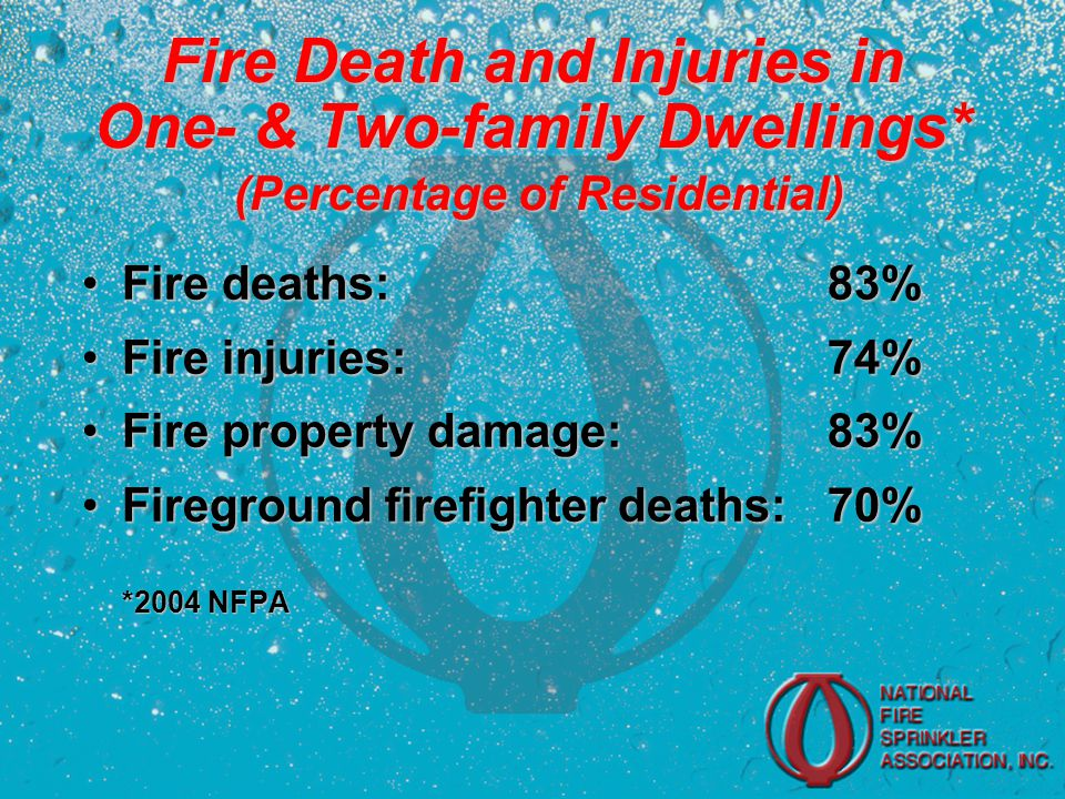 Fire Death and Injuries in One- & Two-family Dwellings* (Percentage of Residential) Fire deaths: 83%Fire deaths: 83% Fire injuries:74%Fire injuries:74% Fire property damage:83%Fire property damage:83% Fireground firefighter deaths:70%Fireground firefighter deaths:70% *2004 NFPA