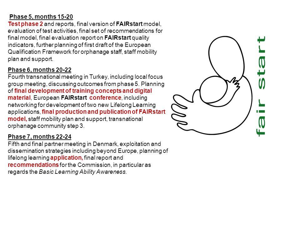 Focus points FAIRstart kick-off / project Participation, involvement .