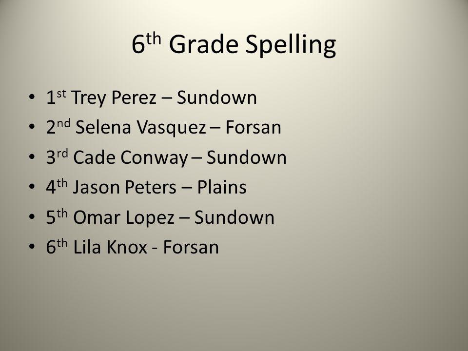 6 th Grade Spelling 1 st Trey Perez – Sundown 2 nd Selena Vasquez – Forsan 3 rd Cade Conway – Sundown 4 th Jason Peters – Plains 5 th Omar Lopez – Sun